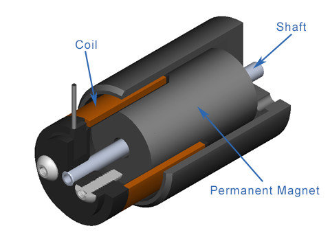 image of Voice Coil Actuators vs. Solenoids: What is the difference?