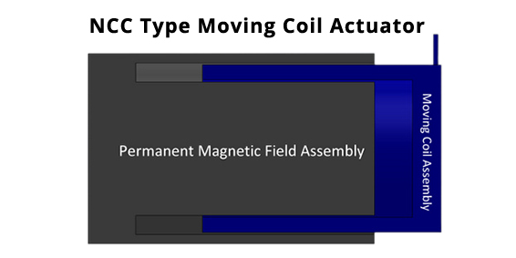 Moving coil actuator